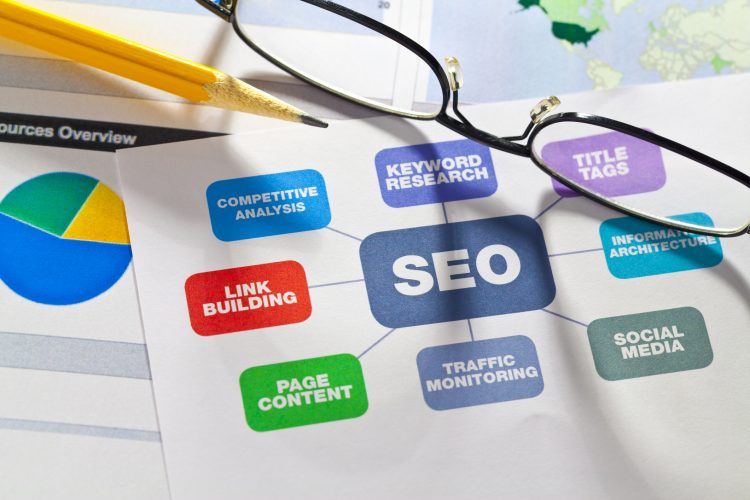 S-E-Oh No! 4 Common SEO Mistakes You Need to Avoid